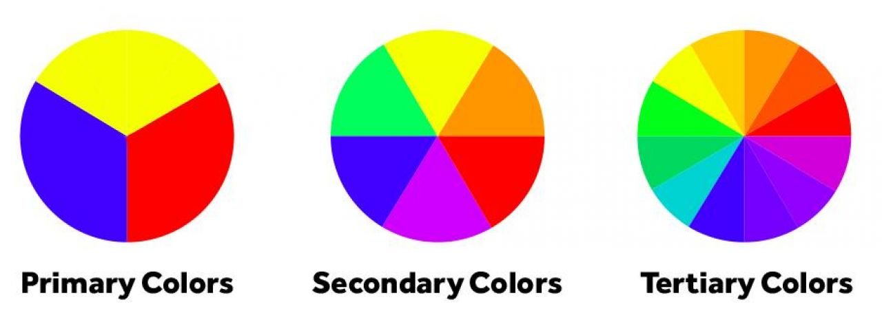 Color Theory Basics For Video Makers